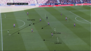 Atletico Madrid Real Betis La Liga Tactical Analysis Statistics