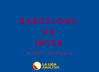 Barcelona Inter Champions League Tactical Analysis Analysis