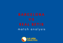 Barcelona, Real Betis, Tactical Analysis, Statistics