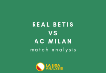Real Betis Milan Europa League Match Analysis