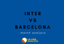 Barcelona Inter Milan Tactical Analysis Analysis Statistics