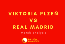 Viktoria Plzen Real Madrid Champions League Match Analysis Statistics