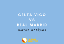 Celta Vigo, Real Madrid, Tactical Analysis, Statistics