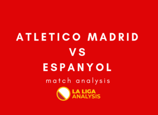 La Liga 2018/19 Atletico Madrid vs Espanyol Tactical Analysis Statistics