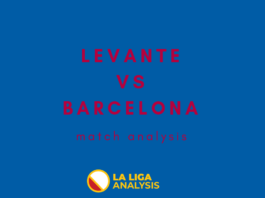 Levante Barcelona La Liga Tactical Analysis