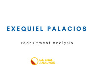 Exequiel Palacios Real Madrid River Plate Recruitment Analysis