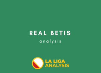 Real Betis La Liga Tactical Analysis Statistics