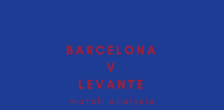 Barcelona Levante Copa Del Rey Tactical Analysis Analysis