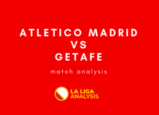 La Liga 2018/19 Atletico Madrid Getafe Tactical Analysis Statistics