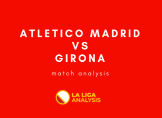 Atletico Madrid Girona Copa Del Rey Tactical Analysis Statistics