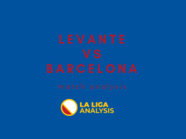 Barcelona-Levante-Tactical-Analysis-Analysis-Statistics