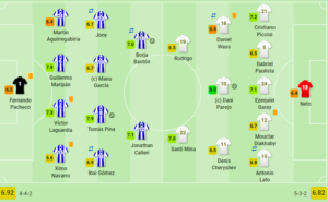 Alaves Valencia La Liga Tactical Analysis Statistics