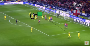 Atletico Madrid Girona Copa Del Rey Tactical Analysis