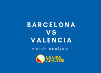 Barcelona-Valencia-La-Liga-Tactical-Analysis-Statistics
