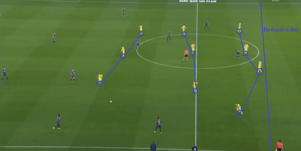 Villarreal LaLiga Tactical Analysis