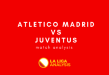 Atletico Madrid vs Juventus Champions League Tactical Analysis Statistics