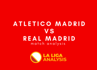 Atletico Madrid vs Real Madrid Tactical Preview Analysis Statistics