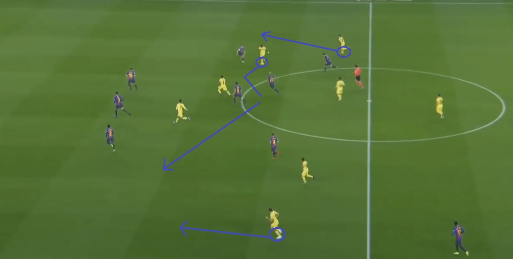 Barcelona Villarreal Tactical Analysis