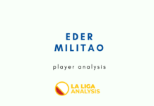 Eder Militao Real Madrid Tactical Analysis Statistics