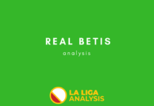 Real-Betis-La-Liga-Tactical-Analysis-Analysis-Statistics