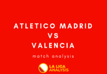 La liga 2018/19 Atletico Madrid Valencia Tactical Analaysis Analysis