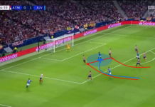 La Liga 2019/20: Atletico Madrid vs Real Madrid - tactical preview tactics