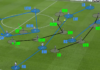 UEFA Europa League 2019/20: Espanyol vs Ferencváros - tactical analysis tactics