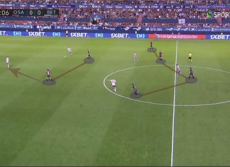 La Liga 2019/20: Osasuna vs Real Betis - tactical analysis tactics