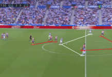 La Liga 2019/20: Real Sociedad vs Atletico Madrid - tactical analysis tactics