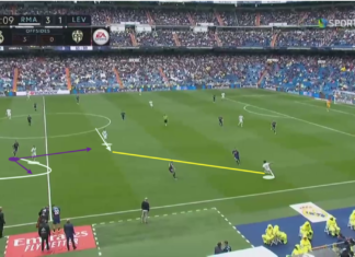 La Liga 2019/20: Real Madrid vs Levante - tactical analysis tactics