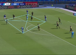 La Liga 2019/20: Sevilla vs Real Sociedad - tactical analysis tactics