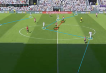La Liga 19/20: Celta Vigo vs Athletic Club - tactical analysis tactics