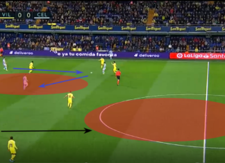 La Liga 2019/20: Villarreal vs Celta Vigo - tactical analysis tactics