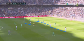 La Liga 2019/20: Real Madrid vs Espanyol - tactical analysis tactics