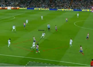 Copa del Rey 2012/13: Real Madrid vs Atletico Madrid - tactical analysis tactics