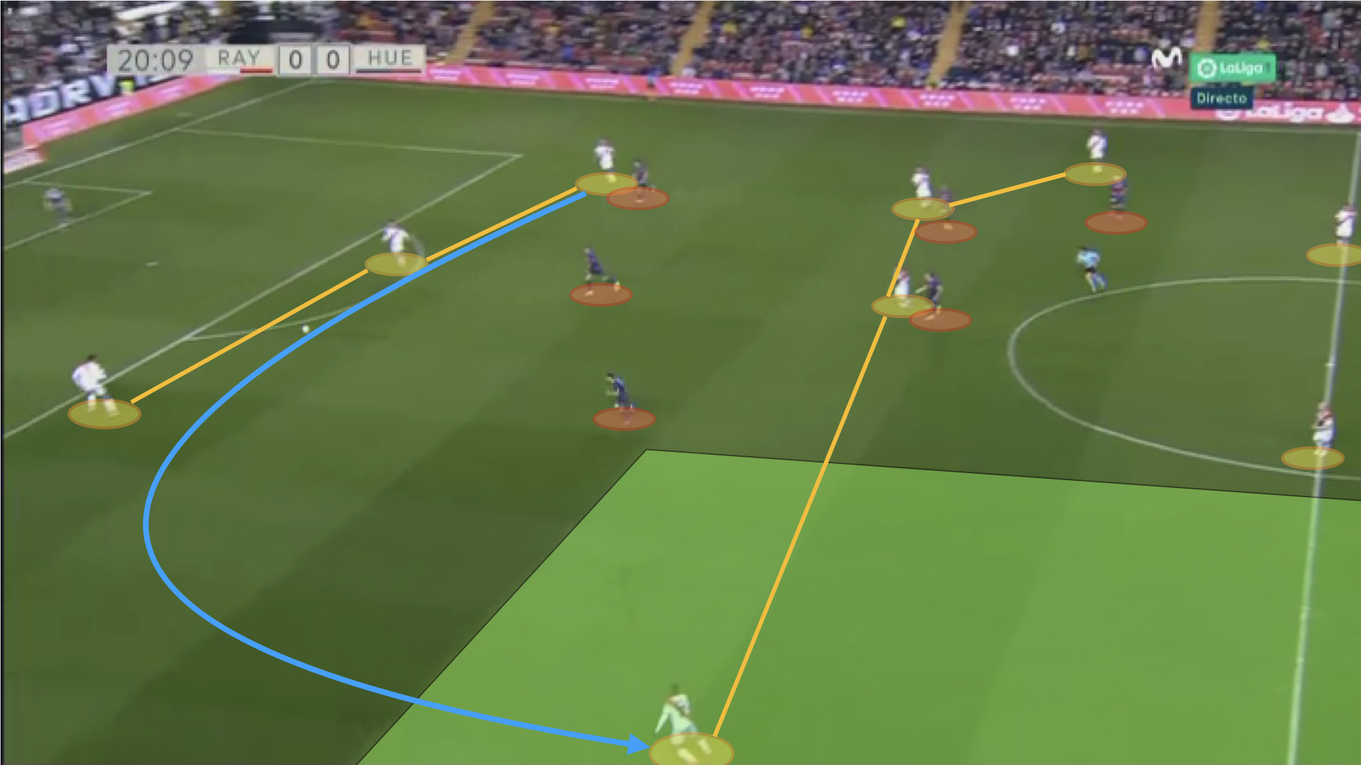 Paco Jemez at Rayo Vallecano 2019/20 - tactical analysis
