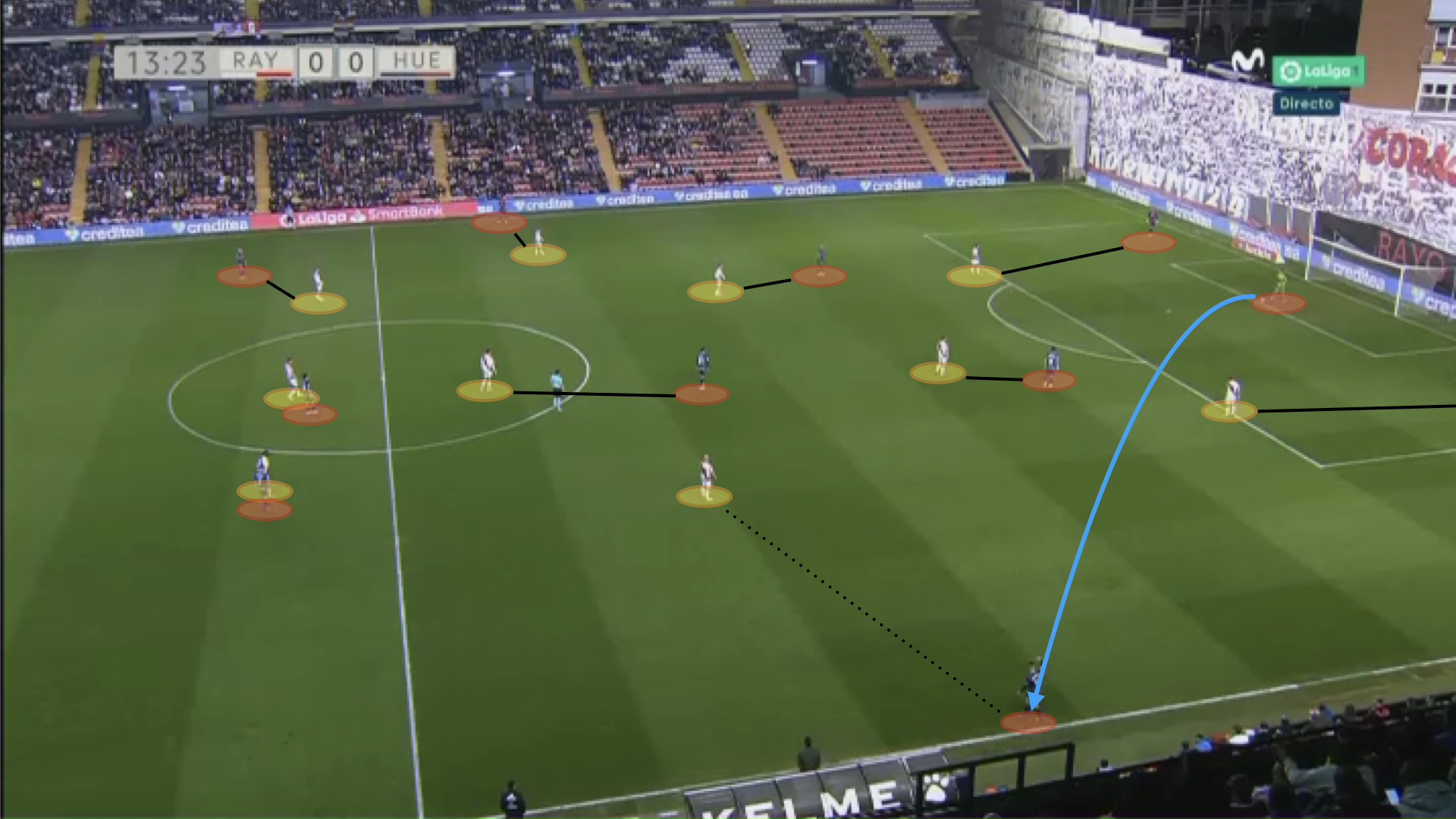 Paco Jemez at Rayo Vallecano 2019/20 - tactical analysis tactics