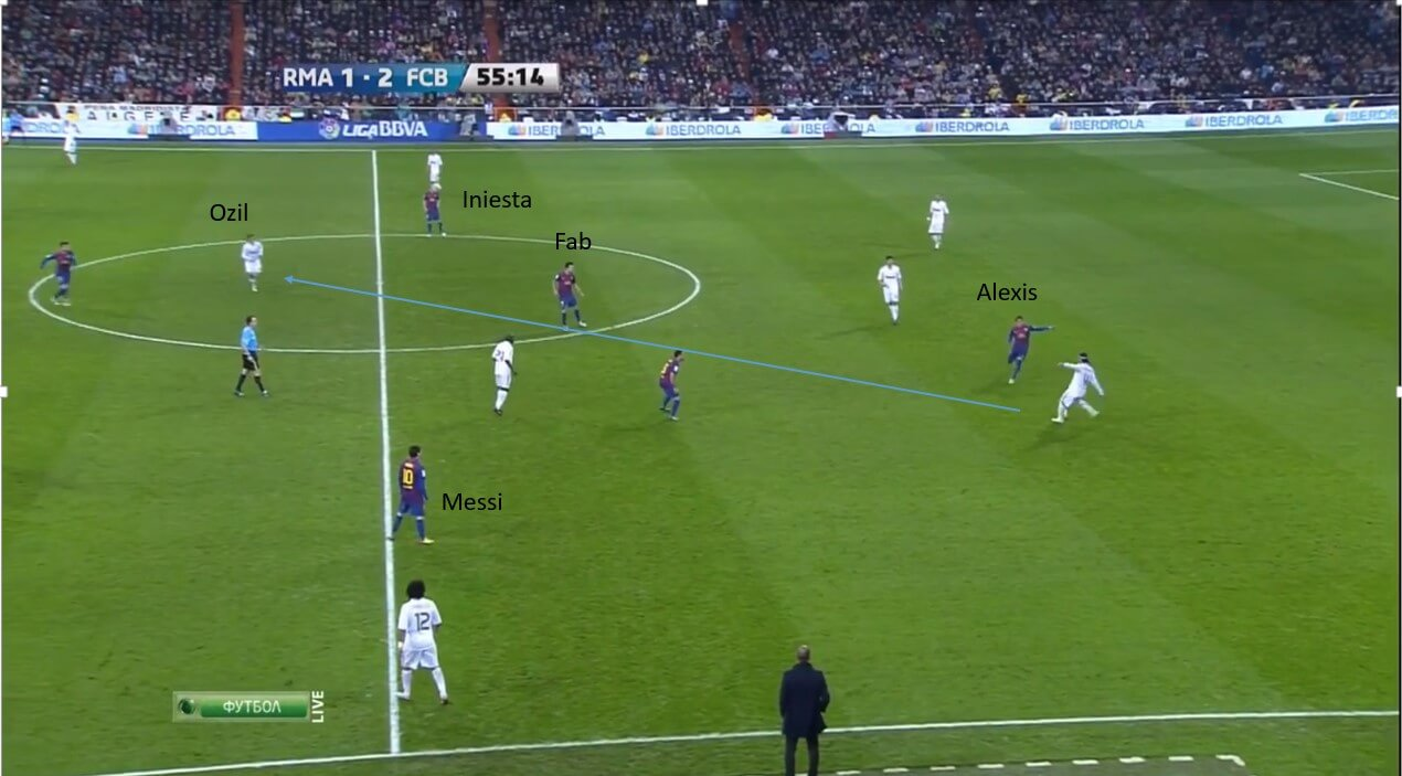 La Liga 2011/12 Real Madrid vs Barcelona – tactical analysis tactics