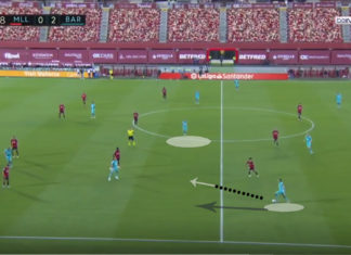 La Liga 2019/20: Mallorca vs Barcelona - tactical analysis tactics
