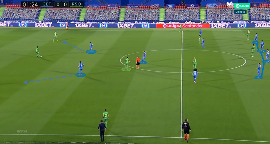 La Liga 2019/20: Getafe vs Real Sociedad - tactical analysis tactics