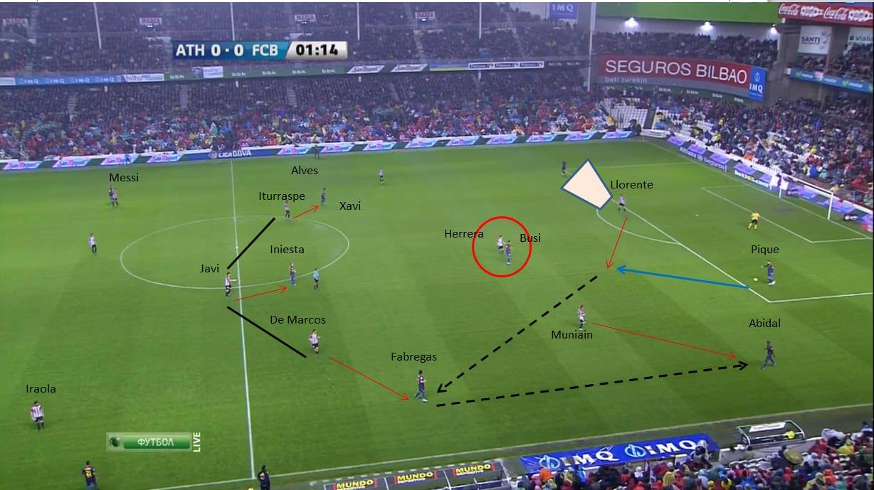 La-Liga-2011/12-Athletic-Bilbao-vs-Barcelona-–-tactical-analysis-tactics