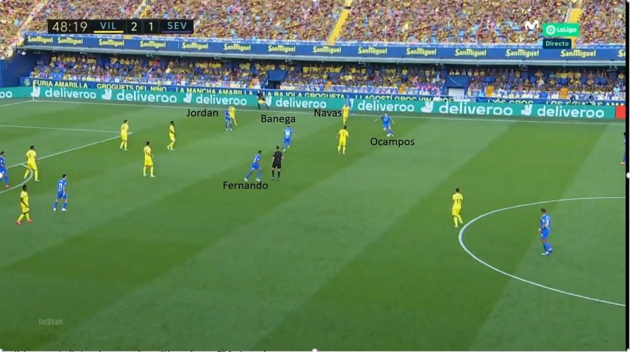 La Liga 2019/20-Villarreal vs Sevilla - tactical analysis tactics