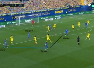 La-Liga-2019/20-Villarreal-vs-Sevilla-–-tactical-analysis-tactics