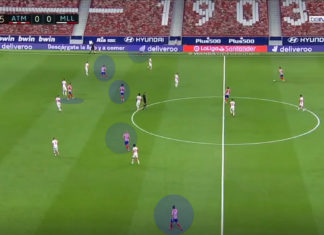 La Liga 2019/20: Atletico Madrid vs Real Mallorca - tactical analysis tactics