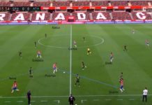 La-Liga-2019/20-Granada-vs-Athletic-Bilbao-–-tactical-analysis-tactics