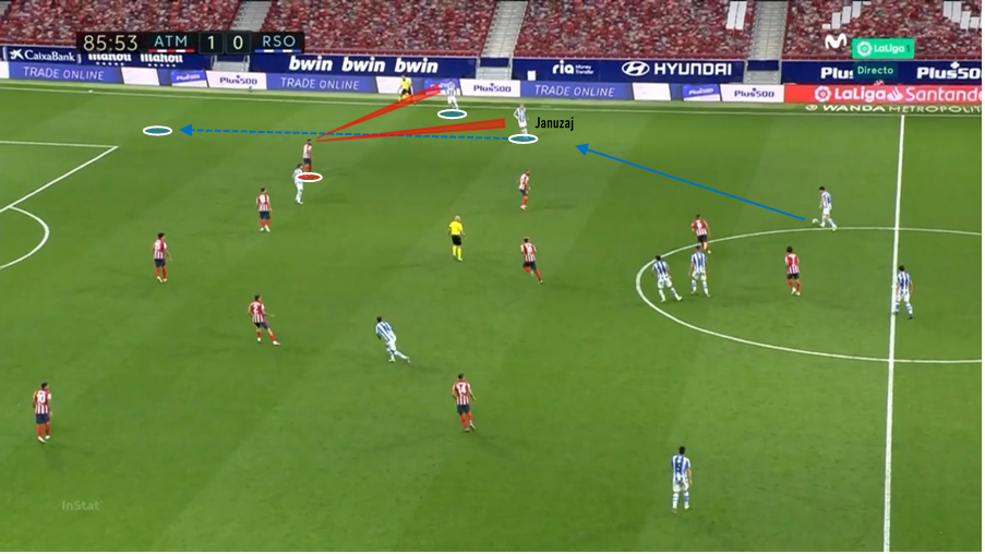 La Liga 2019/20: Atlético Madrid vs Real Sociedad - tactical analysis tactics