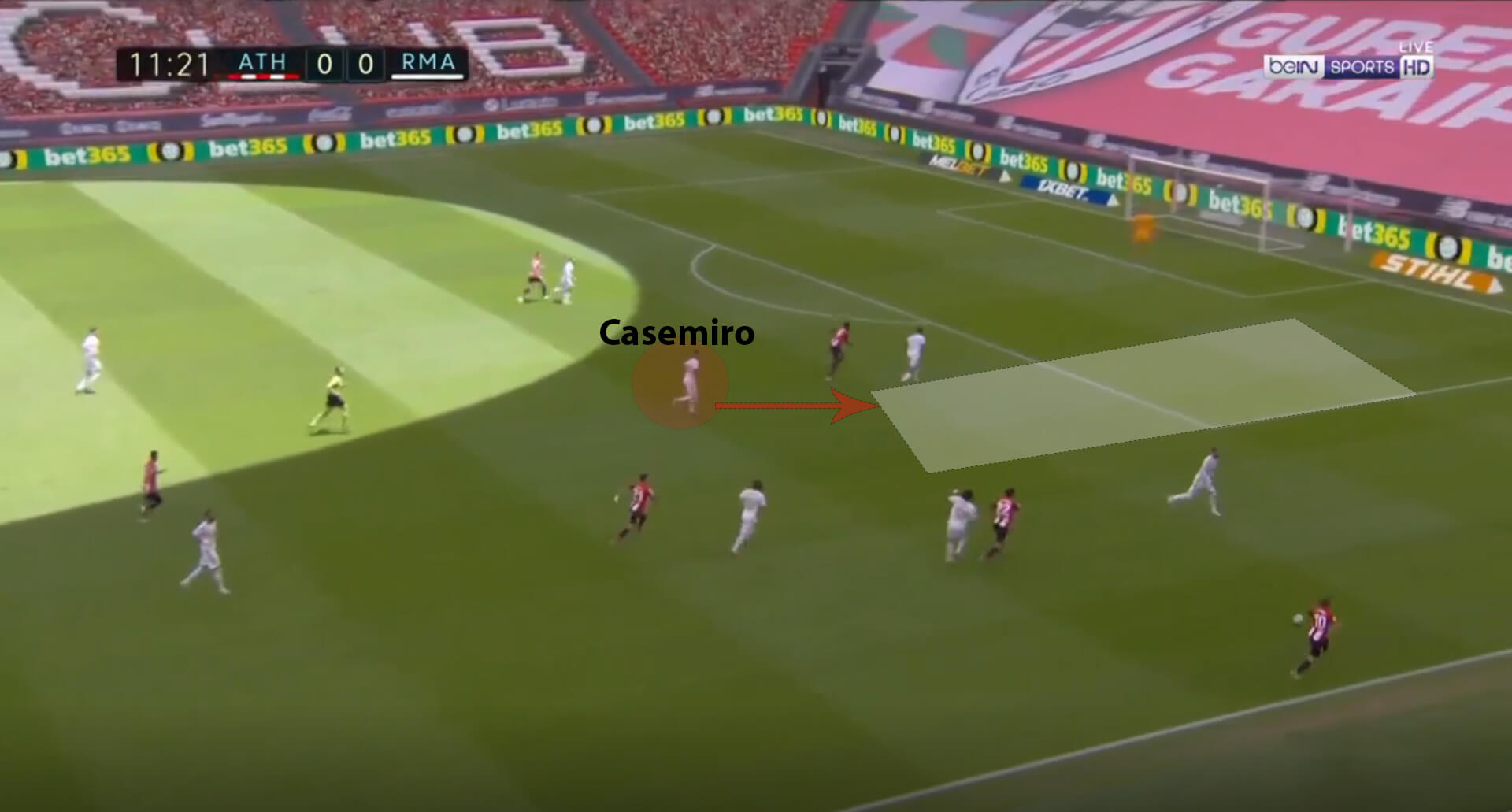 Casemiro 2019/20 - scout report - tactical analysis tactics