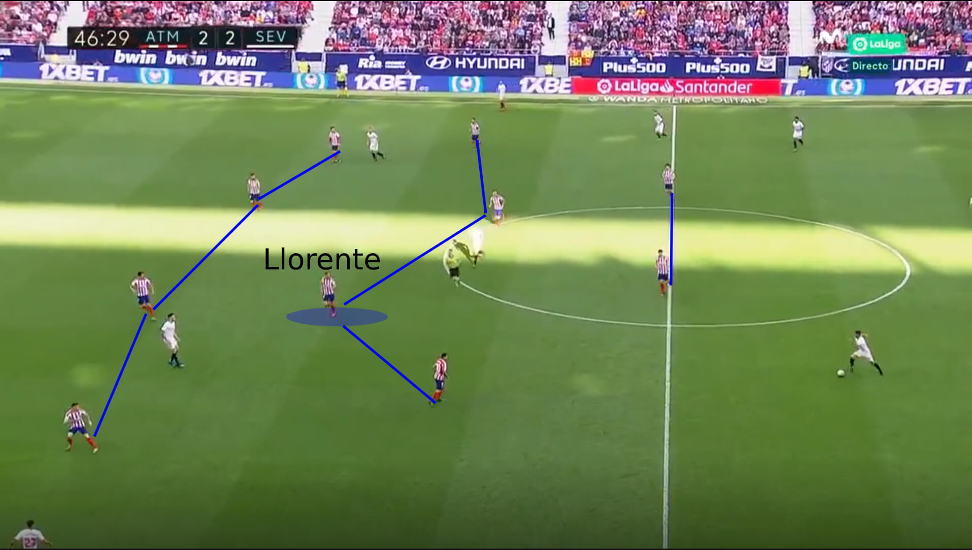 Marcos Llorente 2019/20 - scout report - tactical analysis tactics