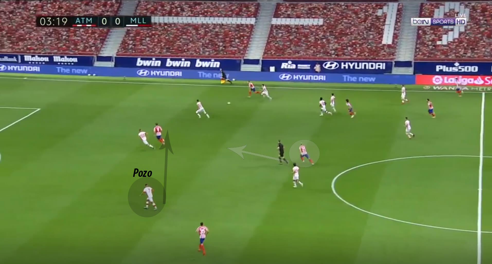 Alejandro Pozo 2019/20 - scout report - tactical analysis tactics