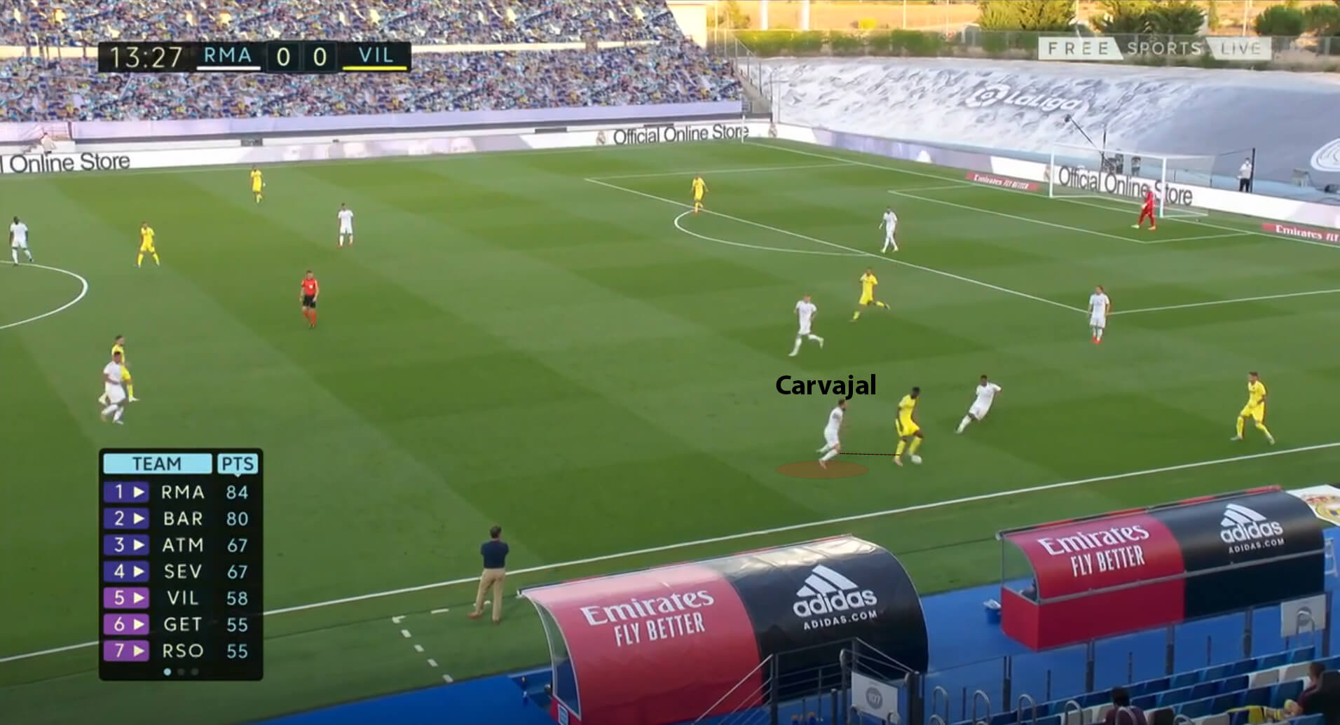 Daniel Carvajal 2019/20 - scout report - tactical analysis tactics